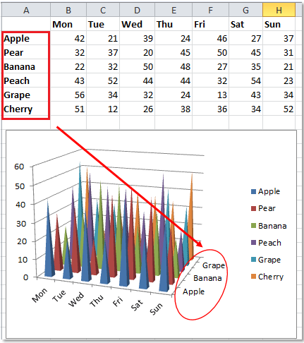 How to change 3d chart depth axis in excel ccuart Gallery