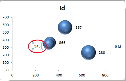 how to create bubble chart in excel