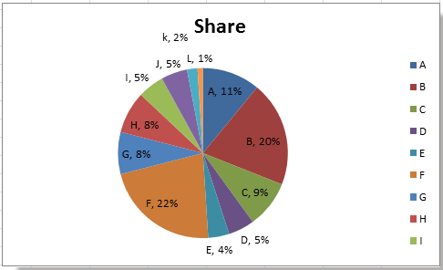 How To Display Leader Lines In Pie Chart In Excel