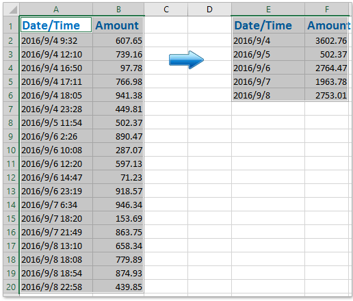 how to show average in pivot table
