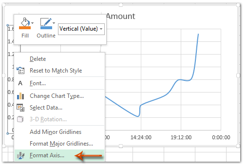 How to format chart axis to percentage in excel 2 in the new chart right click the axis where you want to show labels as percentages and select format axis from the right clicking menu ccuart Gallery