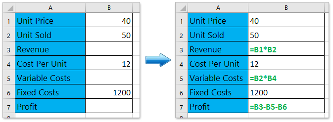 1. Make An Easy Table, And Fill Items With Given Data In The Table. See  Left Screenshot:  Excel Break Even Analysis