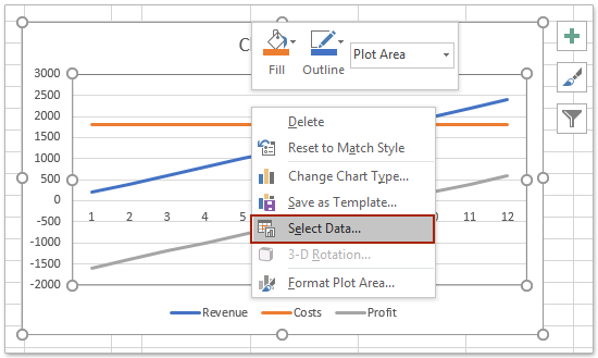 Exceptional 4. Now A Line Chart Is Created. Please Right Click The Chart, And Select  Select Data From The Context Menu. See Below Screenshot: Pertaining To Excel Break Even Analysis