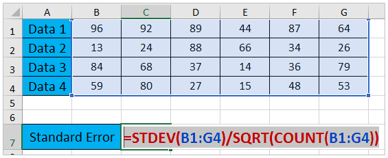 how to find the estimated mean
