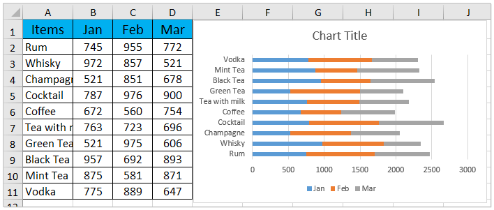 How to reverse order of items in an excel chart legend ccuart Gallery
