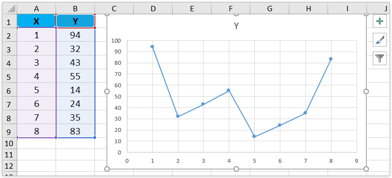 How to switch between x and y axis in scatter chart ccuart Choice Image