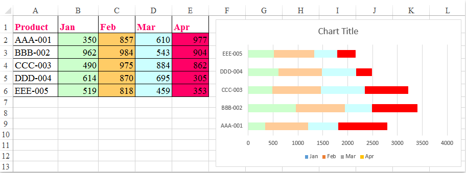 excel how to change cell color based on data
