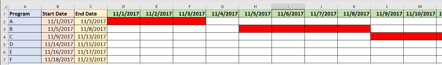 How to use conditional formatting to create a gantt chart in excel doc conditional gantt chart 4 ccuart Image collections