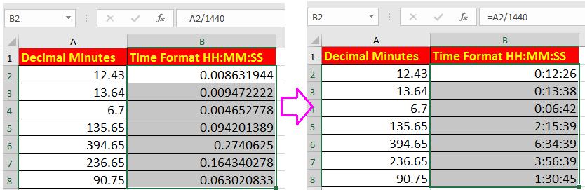 time in decimals