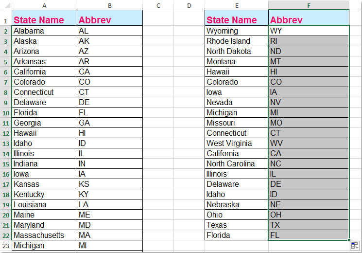 How To Convert Full State Names Abbreviations In Excel: List Of States Of Usa Excel At Usa Maps