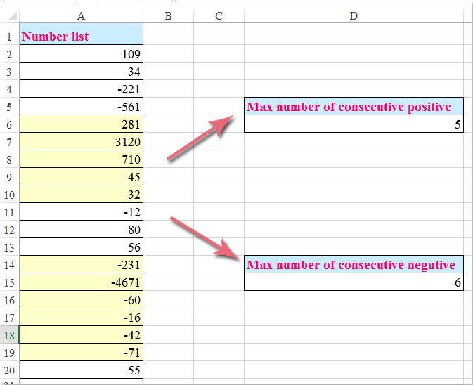Cómo contar el número máximo de números consecutivos positivos ...