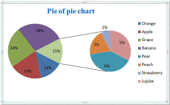 how to make pie chart excel