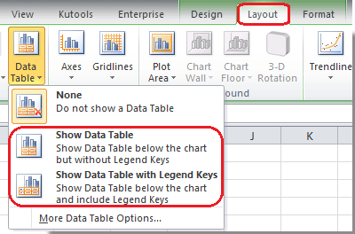How to showadd data table in chart in excel doc data table 2 ccuart Image collections