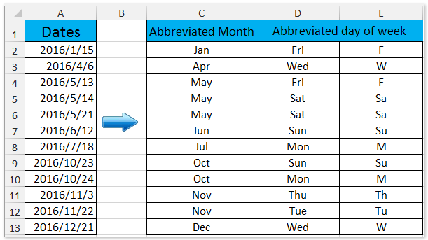 Get Excel formula for displaying day of the week