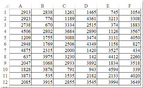 doc-delete-blank-columns8