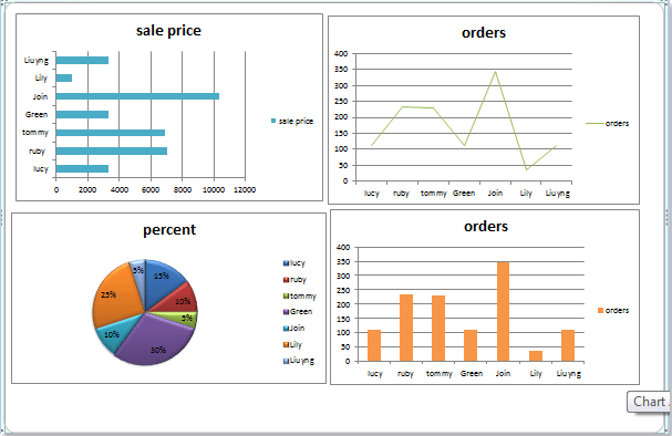 chart sheet excel
