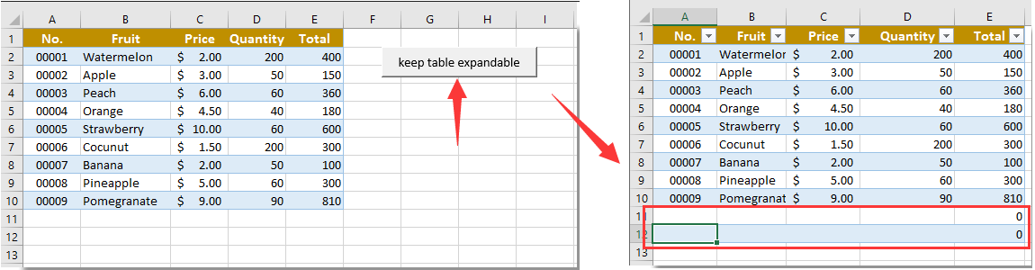 How to keep table expandable by inserting table row in a protected ...