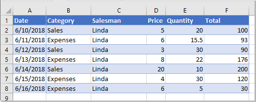 how to build a pivot table from multiple sheets