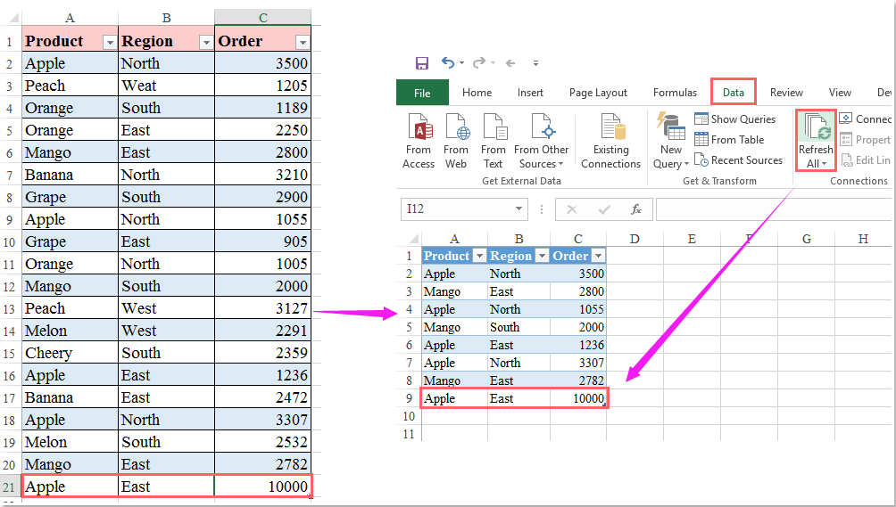 how to filter data from one worksheet to another dynamically in excel. Black Bedroom Furniture Sets. Home Design Ideas