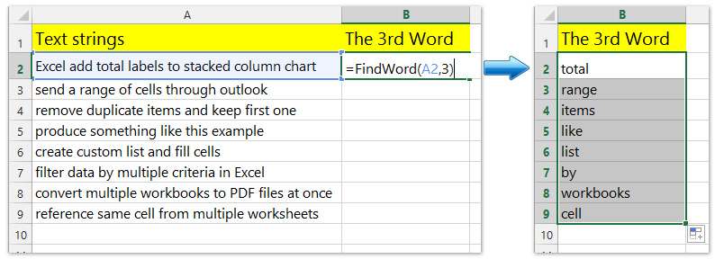 How To Change Numbers To Letters In Excel Chart