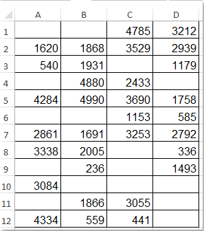 doc-fill-blank-cells-with-value-above8