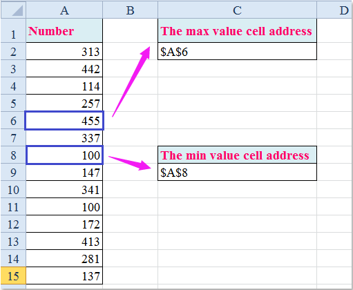 doc find cell address min max 1