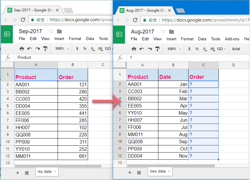 Printable Worksheets vlookup two worksheets : How to vlookup matching value from another google sheet?