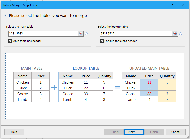 how to calculate discount rate or price in excel