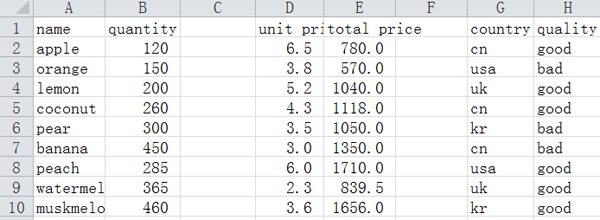 excel how to add a column between columns