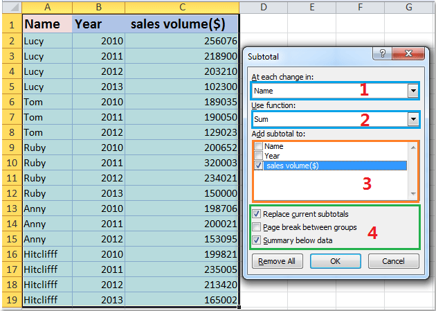 how to get data for ichimoku cloud excel