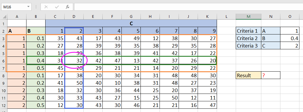 doc lookup in 3d table 1