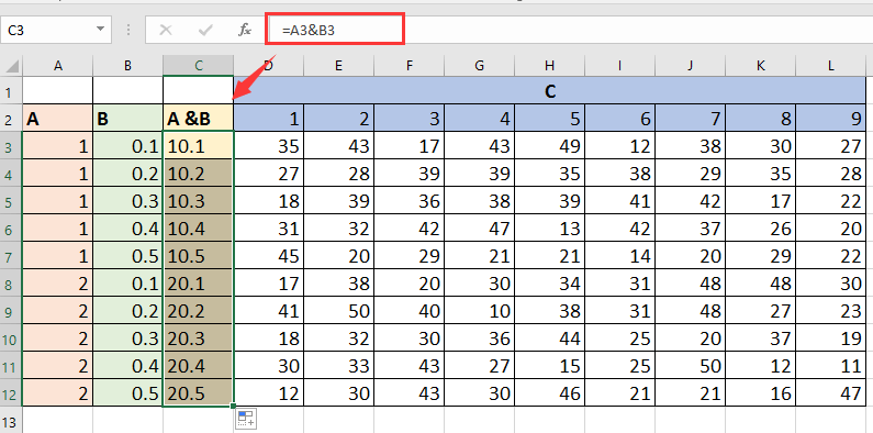doc lookup in 3d table 2