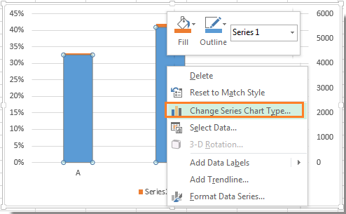 how to create excel chart with 2 y axis