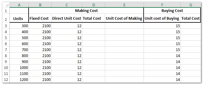 How to calculate make or buy decisions in excel for Cost to build report