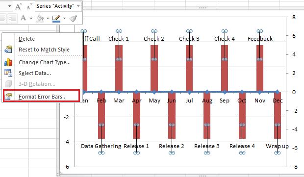 Cara membuat grafik tonggak waktu di excel bagan untuk memilih format data series dari menu konteks lalu di dialog popping cek tidak ada filaku di mengisi bagian tidak ada garis dalam warna ccuart Image collections
