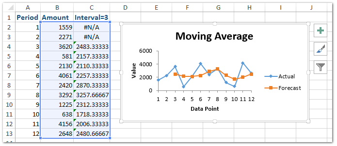 how to calculate movingrolling average in excel