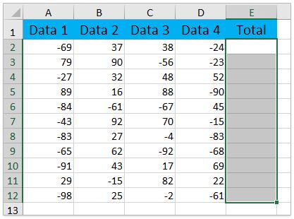 Cómo solo mostrar números positivos en Excel?