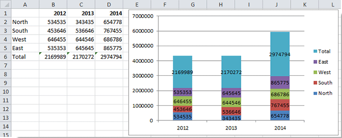 How to show percentages in stacked column chart in excel doc percentage in stacked column 5 ccuart Gallery