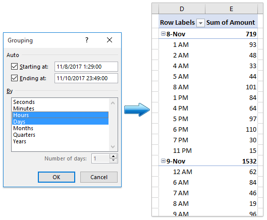 How to group time by hour in an Excel pivot table?
