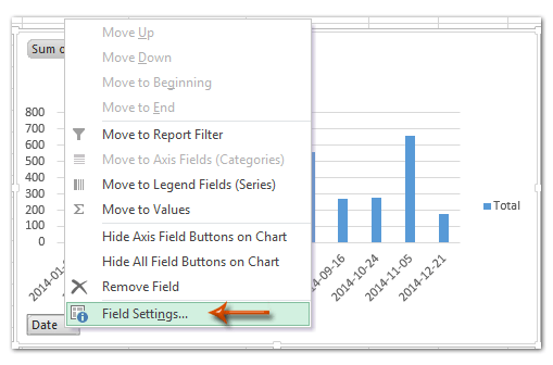 how to change date format in axis of chart pivotchart in excel. Black Bedroom Furniture Sets. Home Design Ideas