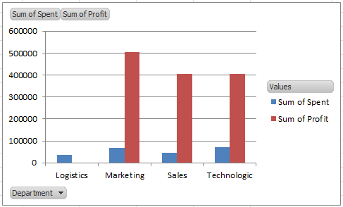 How to add secondary axis to pivot chart in excel ccuart Image collections