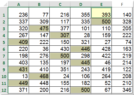 doc-select-min-max-value-8-8