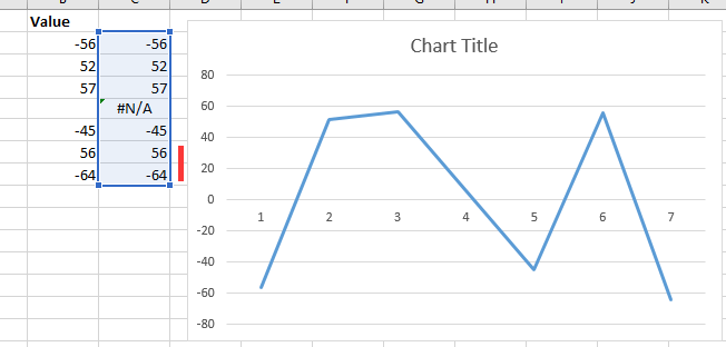 How to skip blank cells while creating a chart in excel doc skip blanks in chart 7 ccuart Images