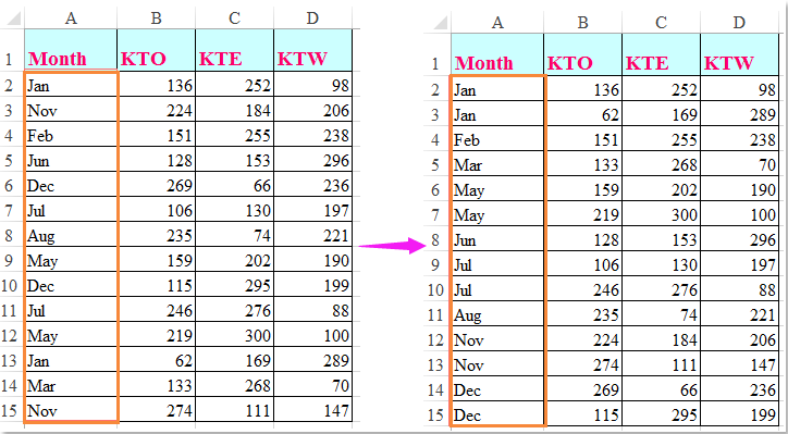 how to sort list by month name in excel