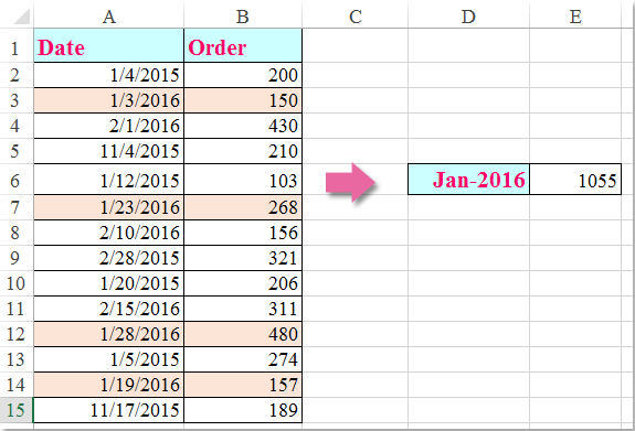 how to sum values based on month and year in excel