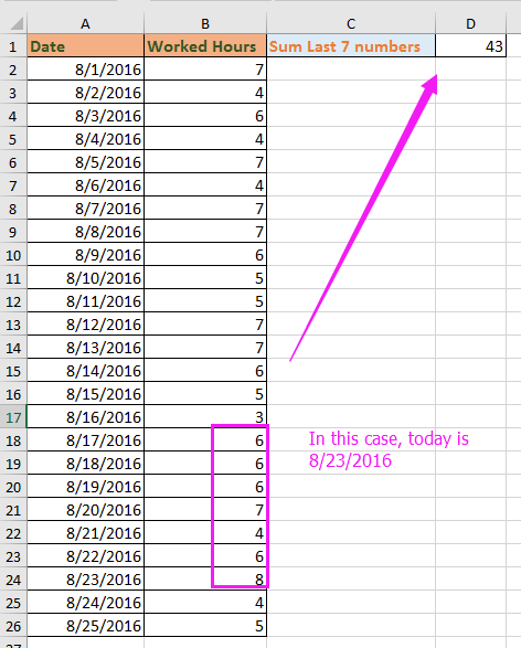 how to add days in excel