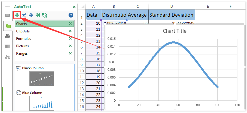 How to create a bell curve chart template in excel doc save bellcurve chart as autotext 1 pronofoot35fo Choice Image