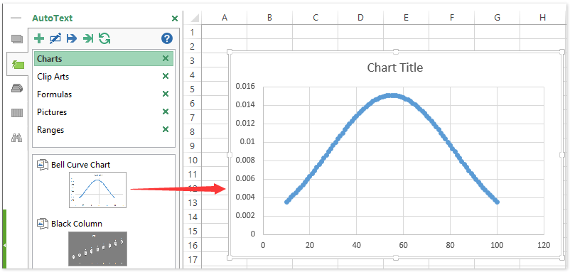 How to create a bell curve chart template in excel doc save bellcurve chart as autotext 5 pronofoot35fo Choice Image