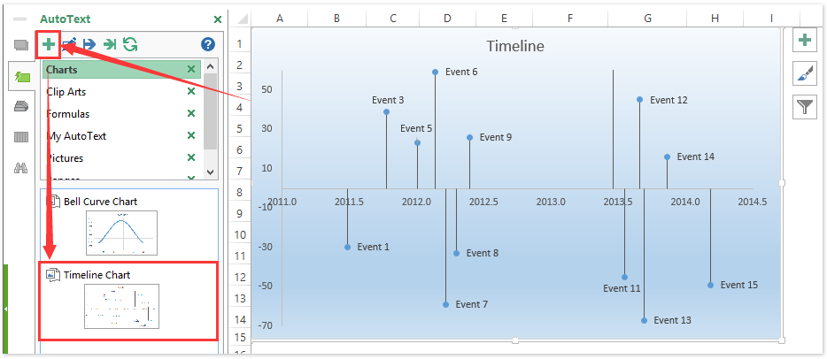 How To Create Timeline Milestone Chart Template In Excel - Timeline chart template