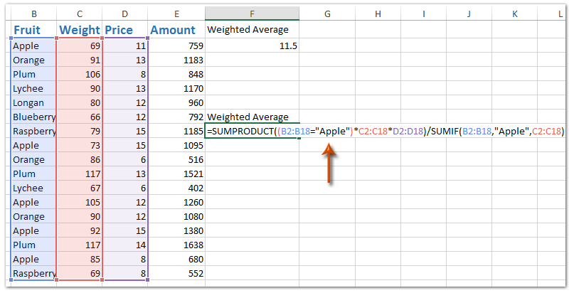 how to compute weighted mean in excel